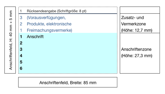 Privater Briefbogen Nach Din 5008 Für Geschäftsbriefe Federwerk